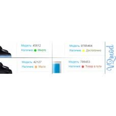 Индикаторы количества товаров [VQMod]